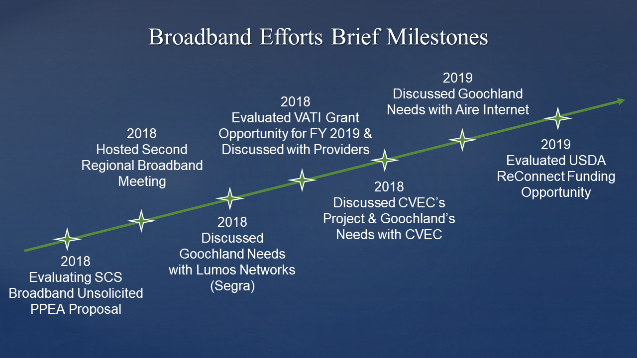 Goochland Broadband Internet Efforts - Brief Milestones 2018 - 2019